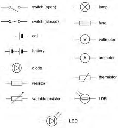Energy Meter Symbol Electrical Source Abuse Report