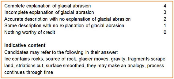 Revised mark scheme for geography exam question