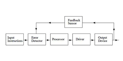 A generalised control system