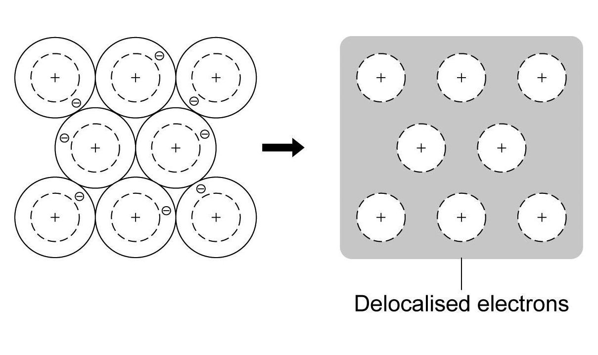C2-1 Structure and Bonding Diagram 2